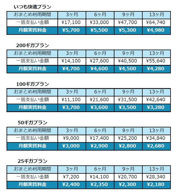 フジワイファイ(fuji wifi)の料金